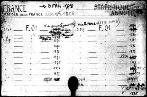 Statistique générale de la France